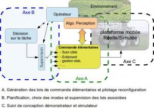 Presentation02